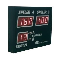Electronische Scoreborden
